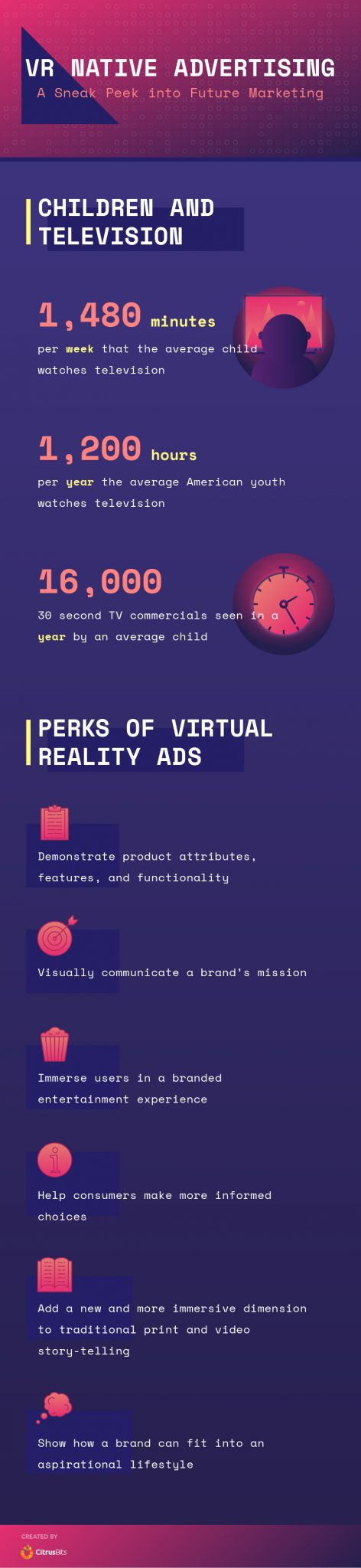 vr-native-advertising-sneak-peek-future-marketing-infographics