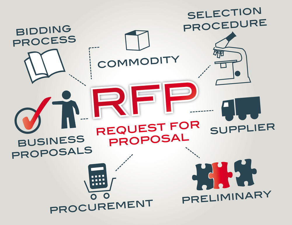 How To Write An Effective Mobile App Rfp Free Rfp Template