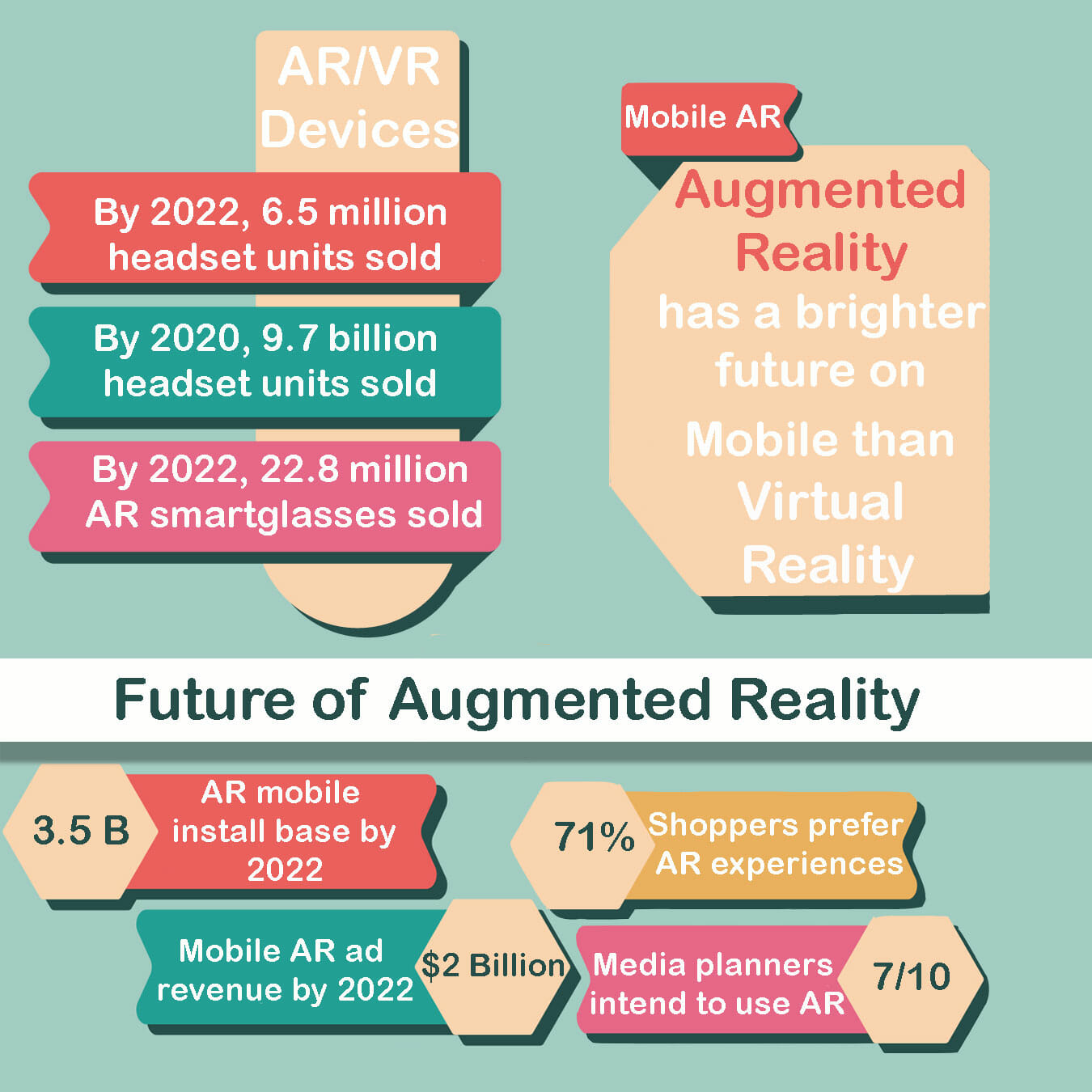 future-of-ar-apps